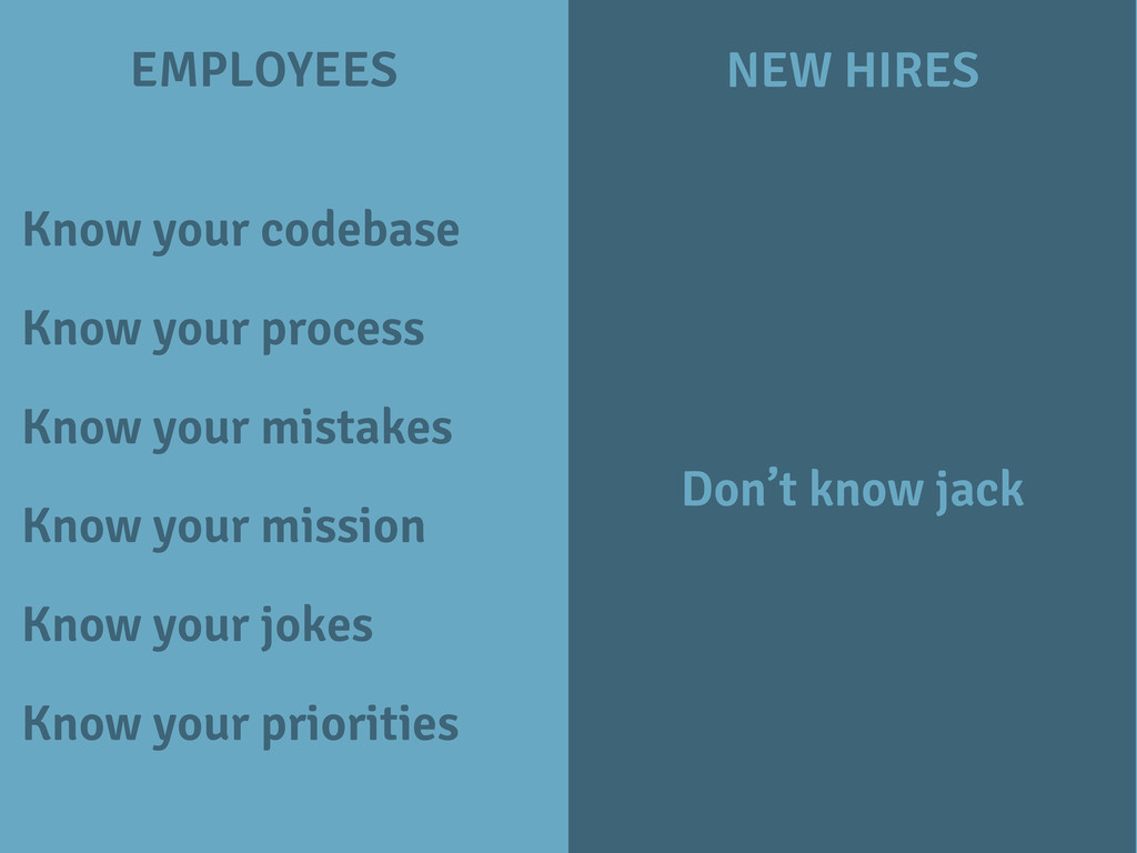 EMPLOYEES NEW HIRES Know your codebase Know you...