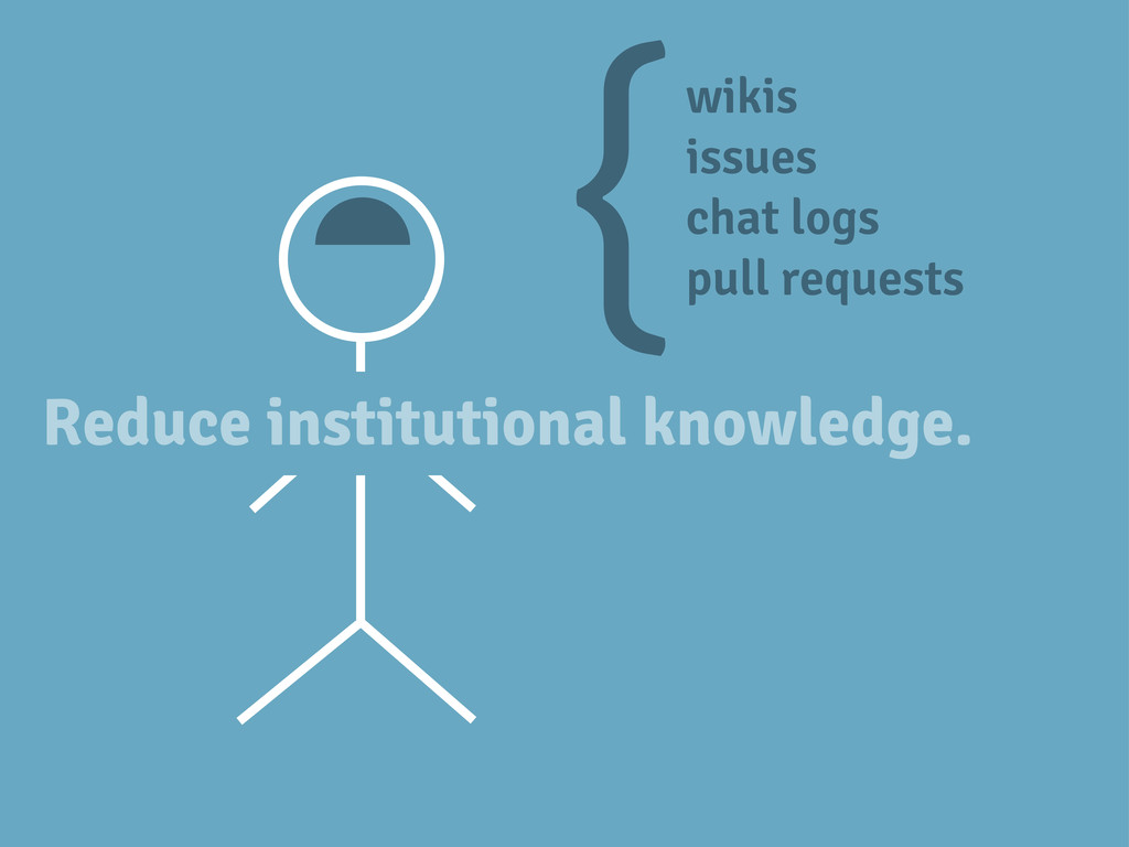 Reduce institutional knowledge. wikis issues ch...