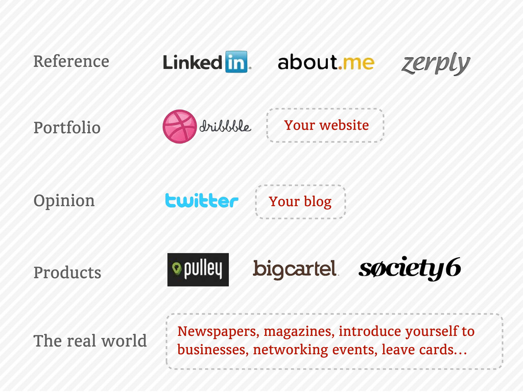 Your website Your blog Reference Portfolio Opin...