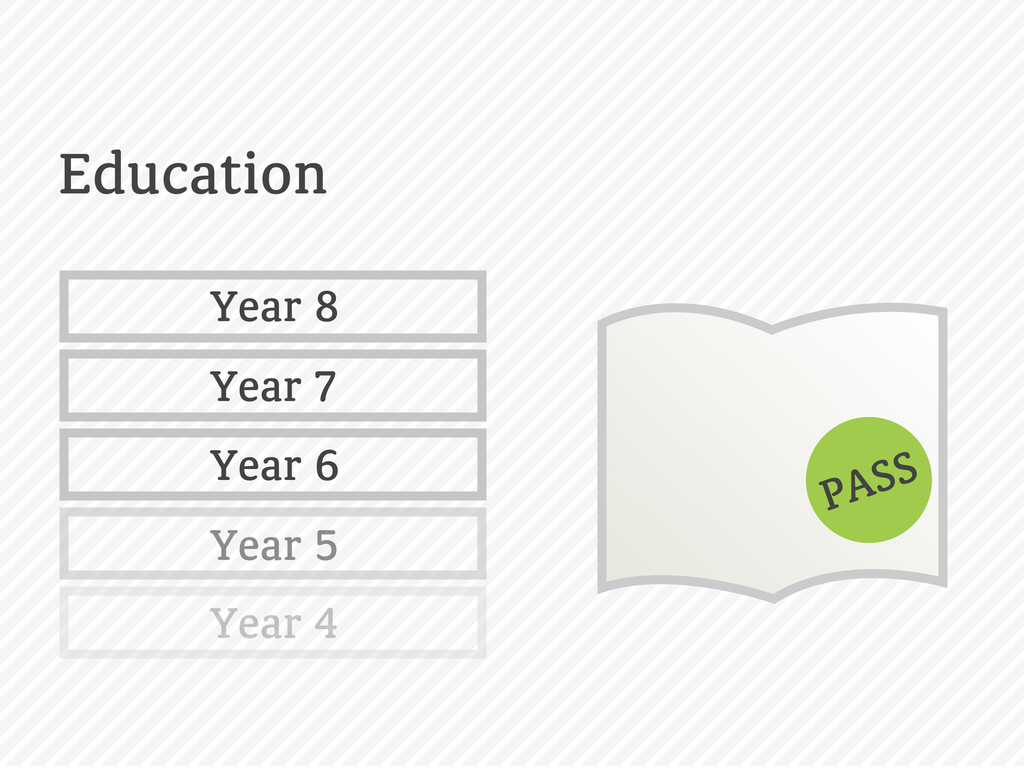 Education Year 6 Year 7 Year 8 Year 5 Year 4 PA...