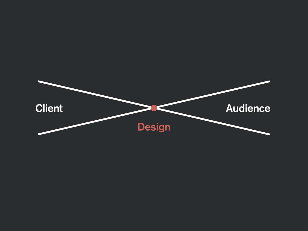 Design Client Audience