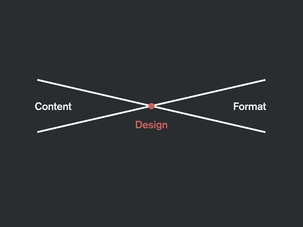 Design Content Format