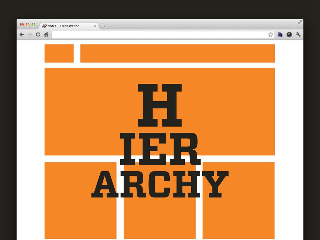 ARCHY IER H