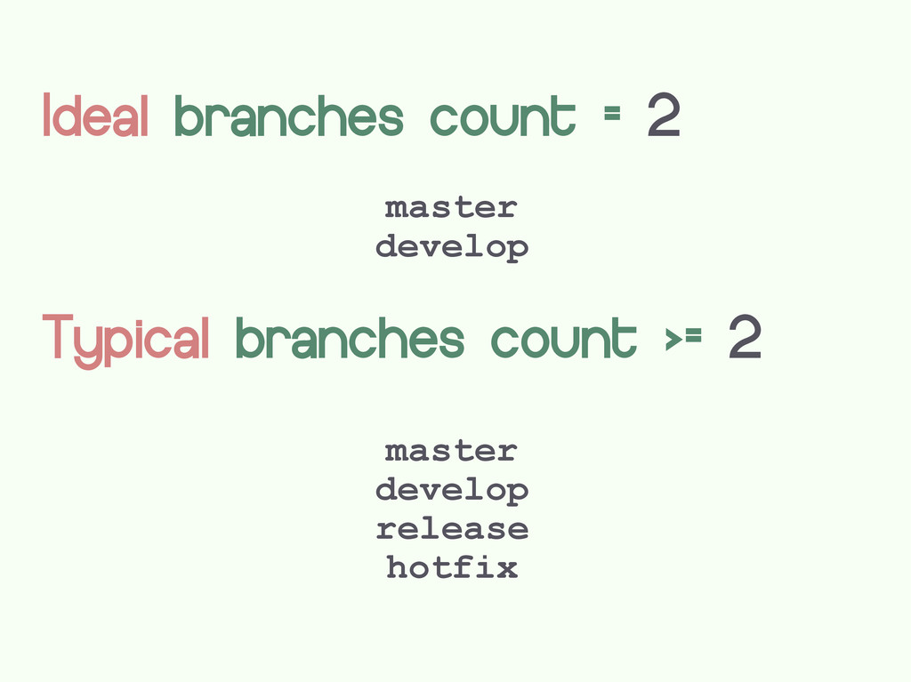 Ideal branches count = 2 master develop Typical...