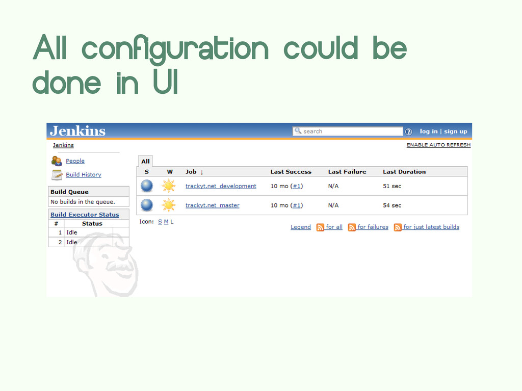 All configuration could be done in UI