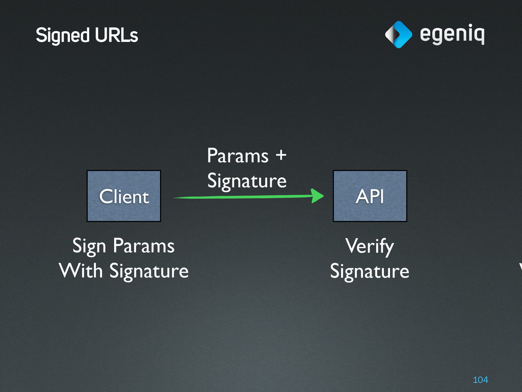 Signed URLs 104 Client API Sign Params With Sig...
