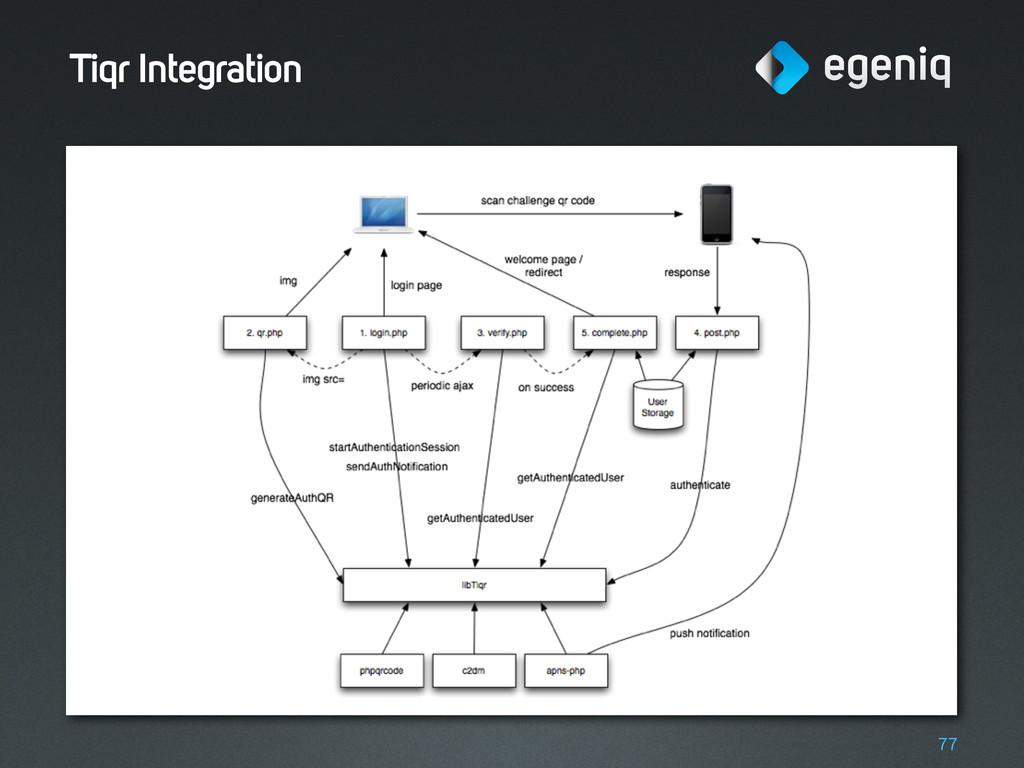 Tiqr Integration 77