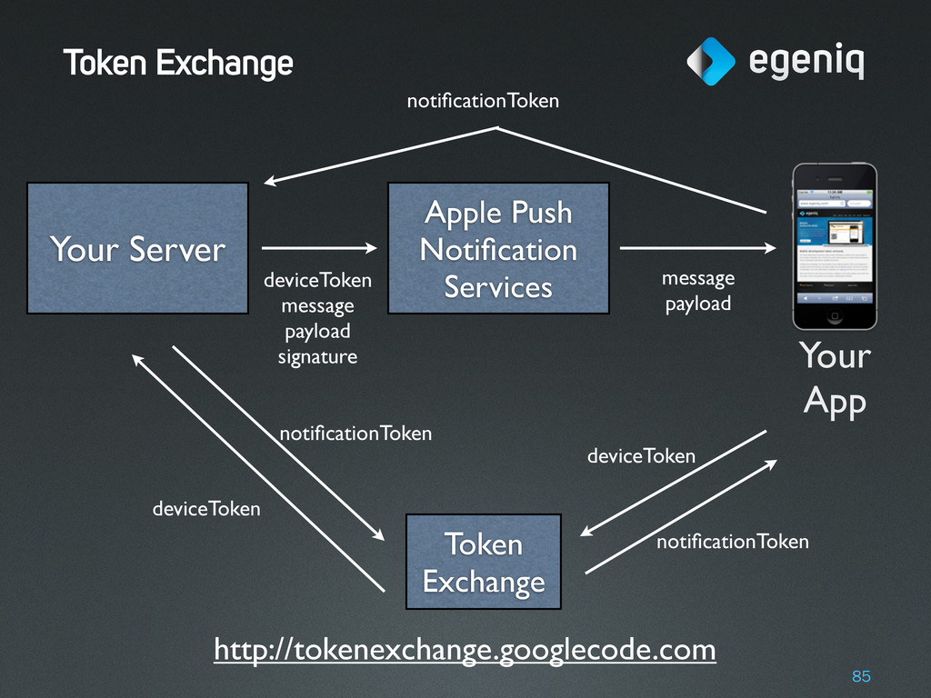 Token Exchange 85 Apple Push Notification Servic...