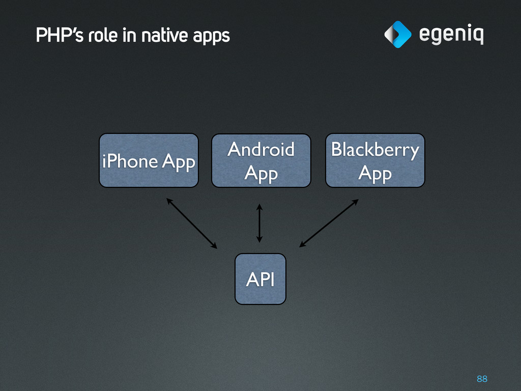 PHP's role in native apps iPhone App Android Ap...