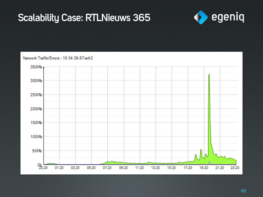 Scalability Case: RTLNieuws 365 96