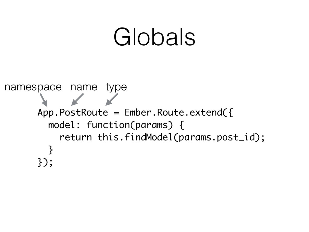 Globals App.PostRoute = Ember.Route.extend({ mo...