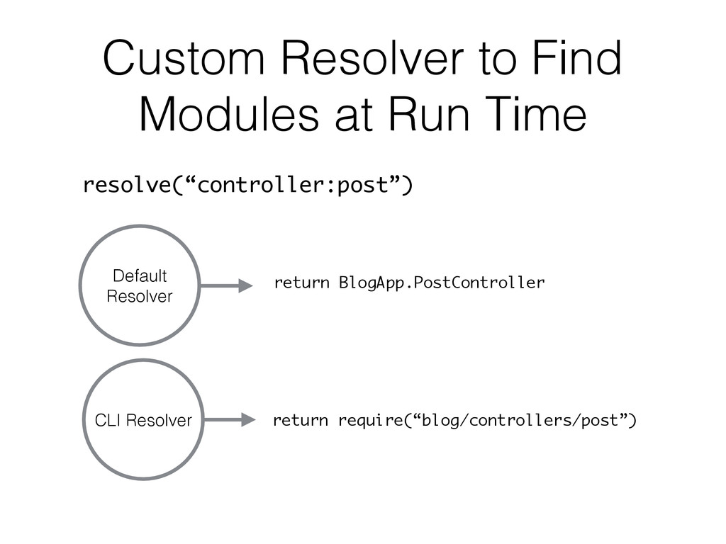Custom Resolver to Find Modules at Run Time Def...