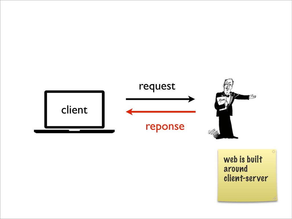 reponse client request web is built around clie...