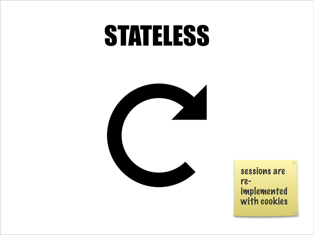 STATELESS sessions are re- implemented with coo...