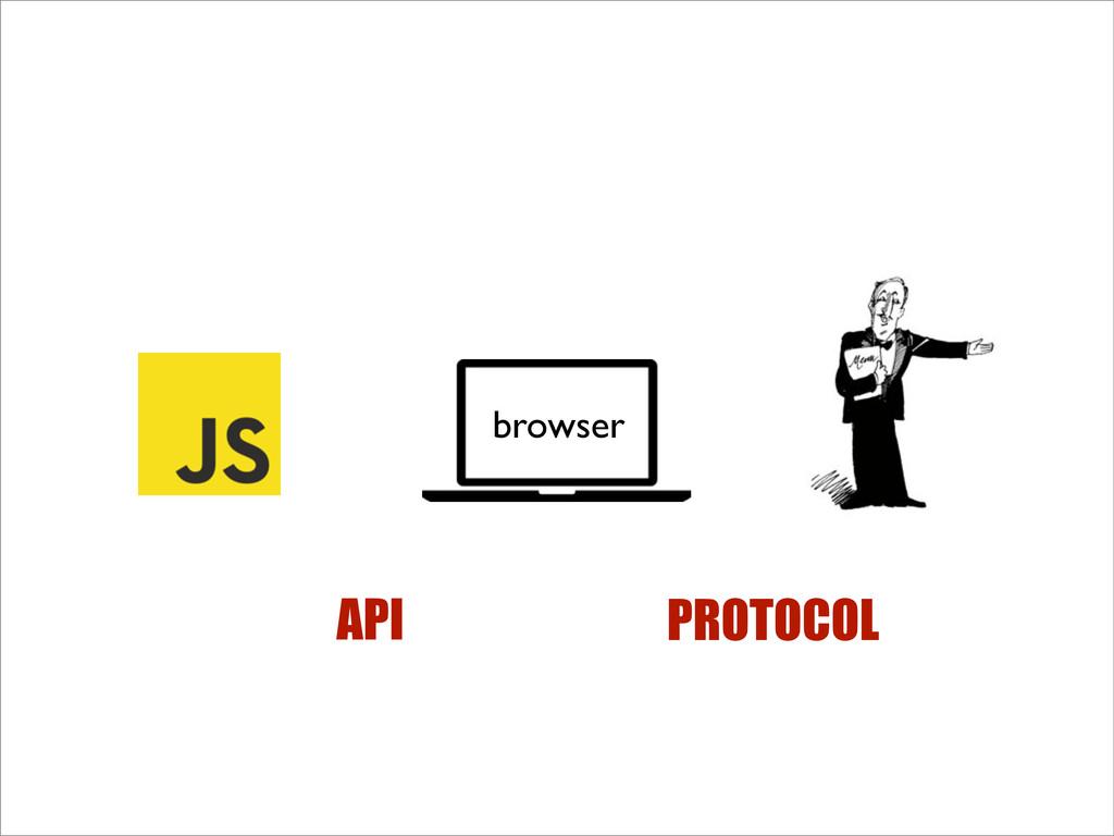 browser API PROTOCOL