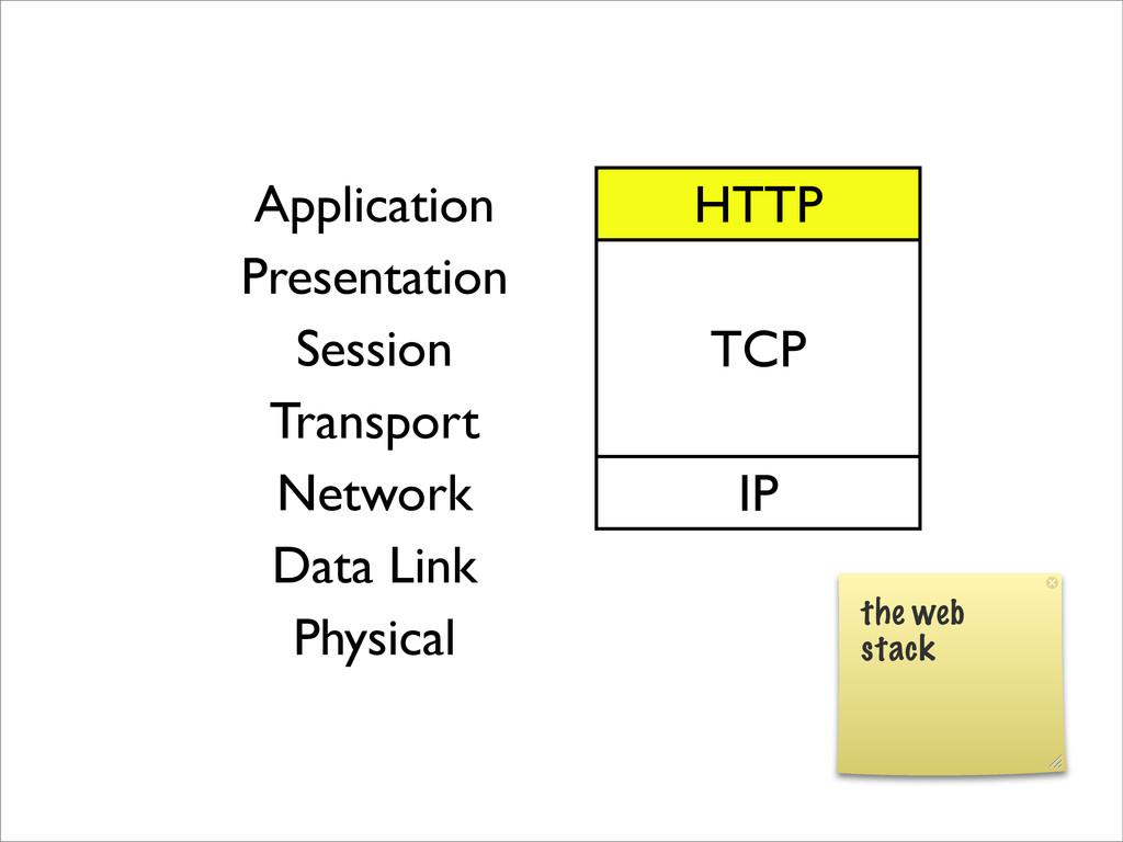 Application HTTP Presentation TCP Session TCP T...