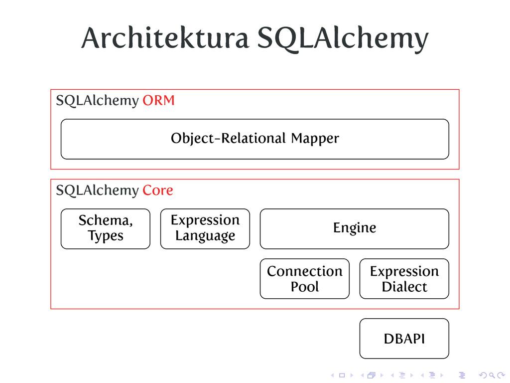 Architektura SQLAlchemy SQLAlchemy Core SQLAlch...