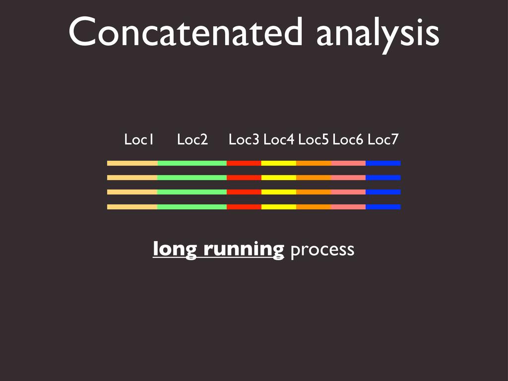 Concatenated analysis long running process Loc1...