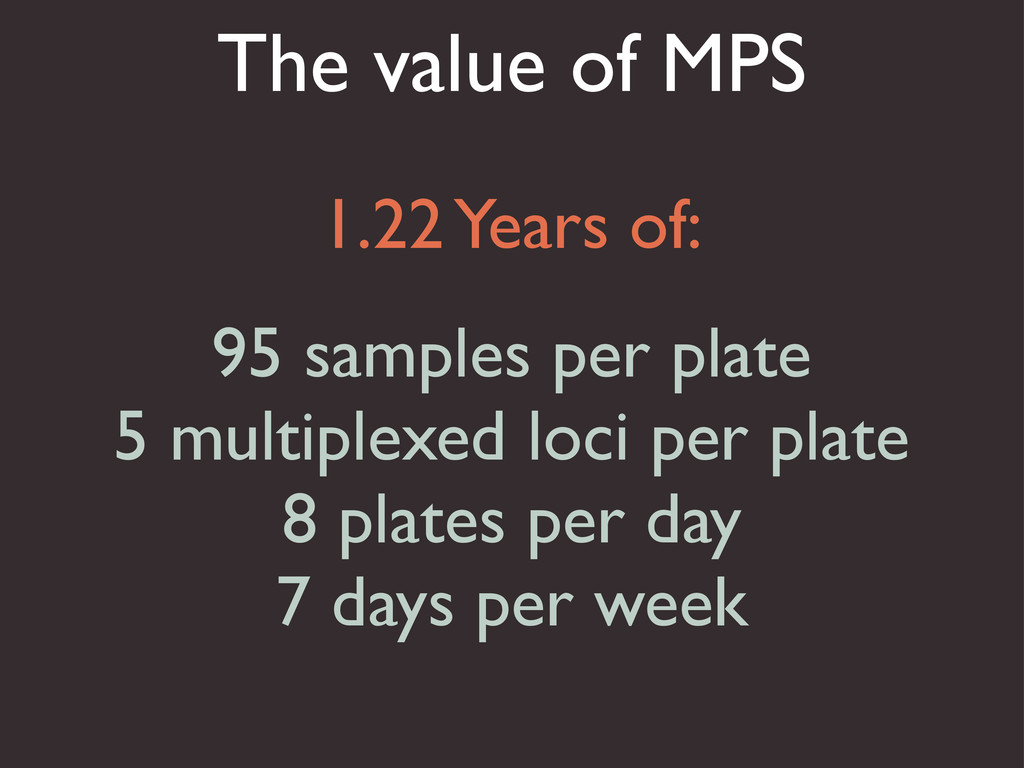 The value of MPS 1.22 Years of: 95 samples per ...