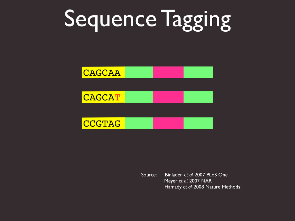 Sequence Tagging CAGCAA CAGCAT CCGTAG Source: B...
