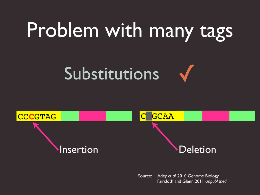 Problem with many tags C GCAA CCCGTAG Insertion...