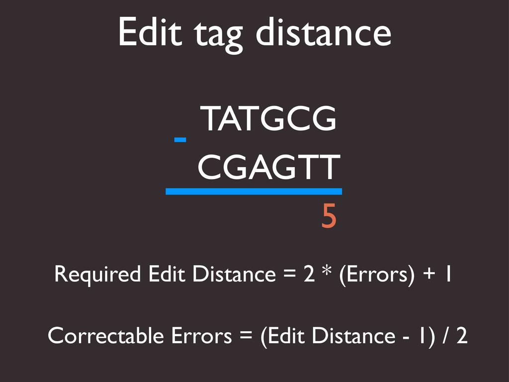Edit tag distance TATGCG CGAGTT - 5 Required Ed...