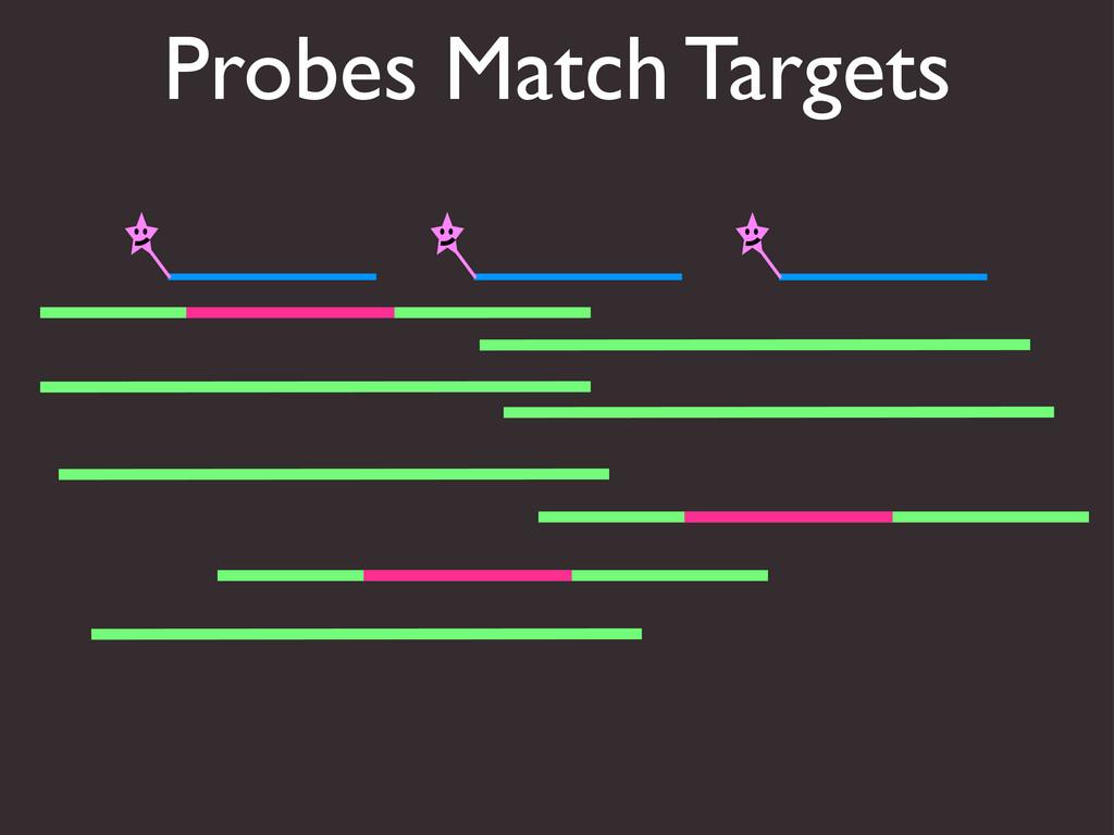 Probes Match Targets