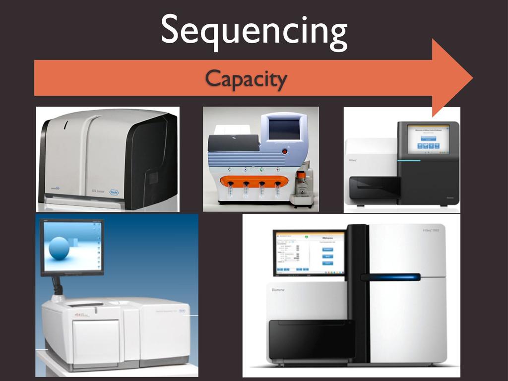 Sequencing Capacity