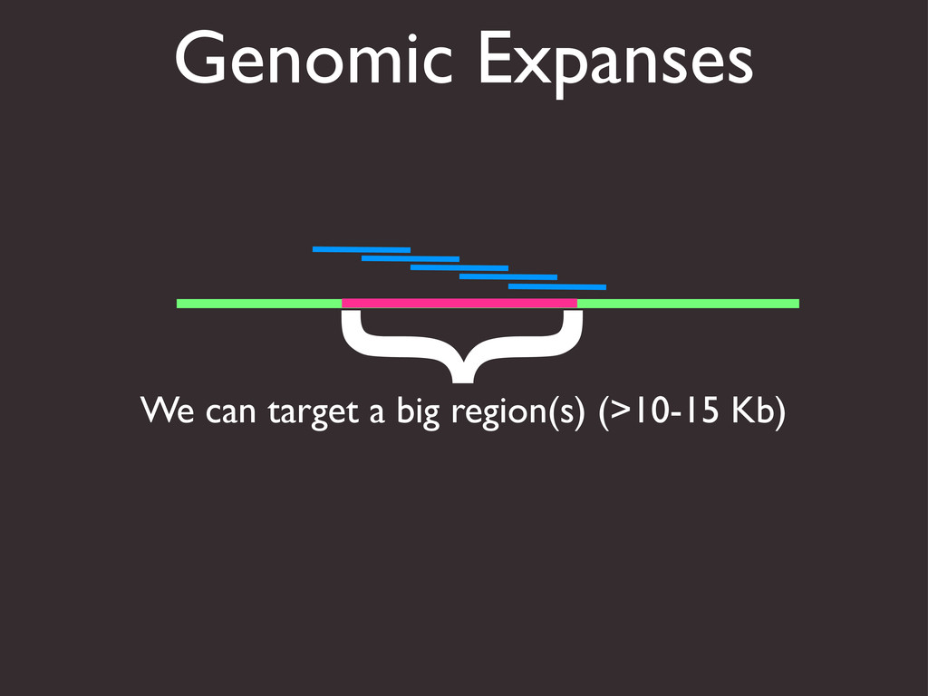 Genomic Expanses We can target a big region(s) ...