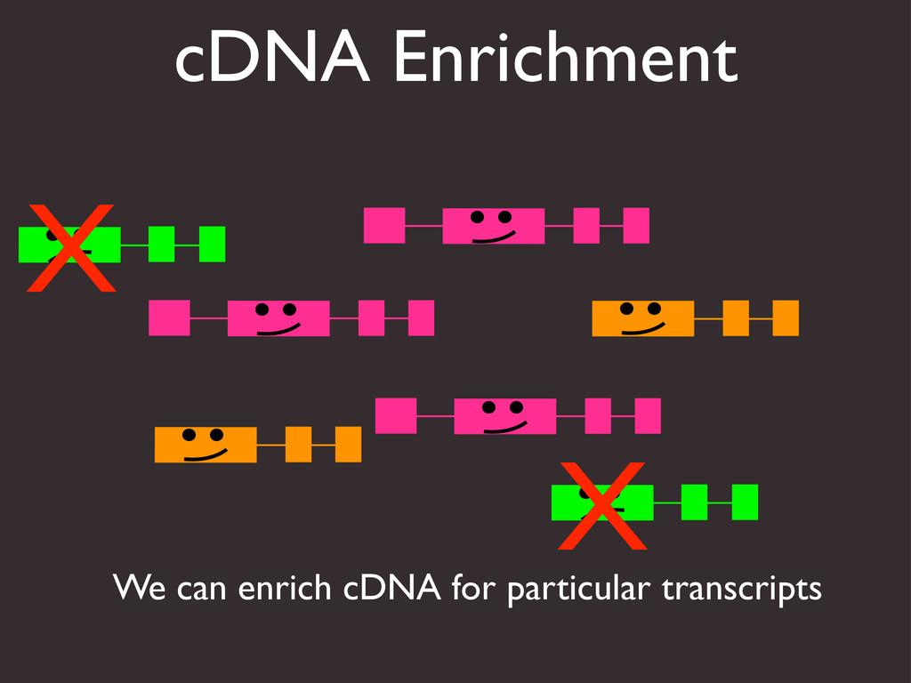 X X We can enrich cDNA for particular transcrip...