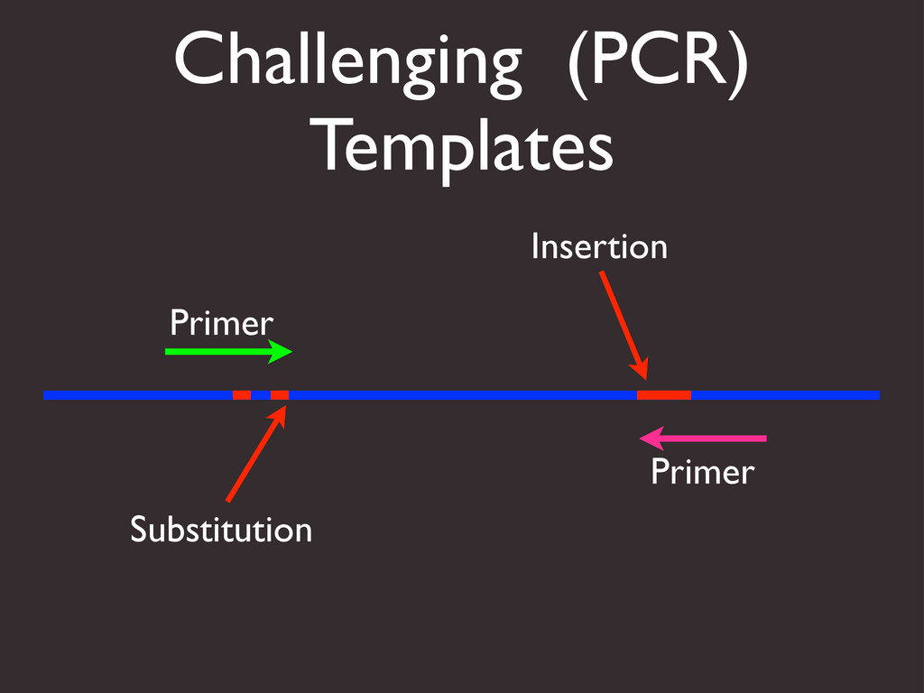 Challenging (PCR) Templates Substitution Insert...