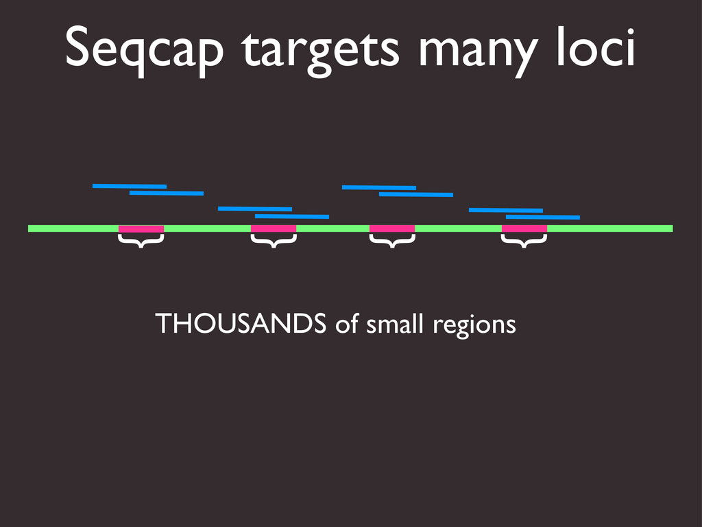 Seqcap targets many loci THOUSANDS of small reg...