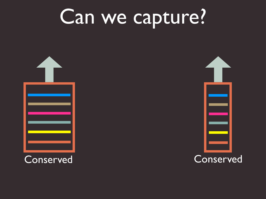 Can we capture? Conserved Conserved