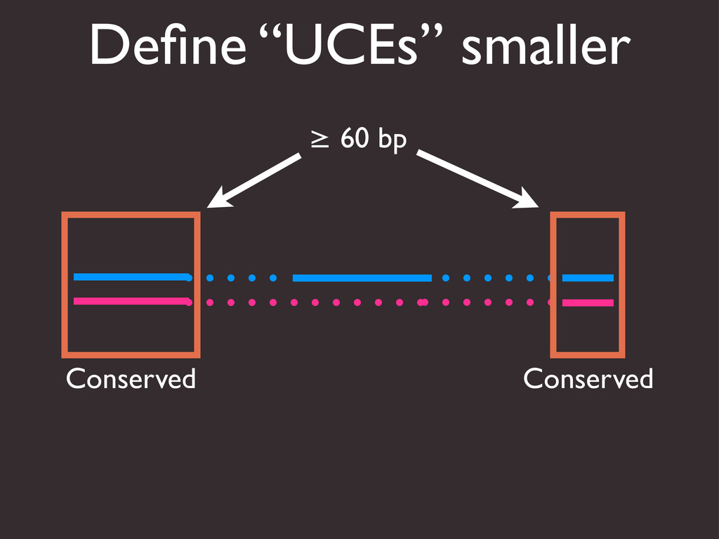 """Define """"UCEs"""" smaller Conserved Conserved ≥ 60 bp"""