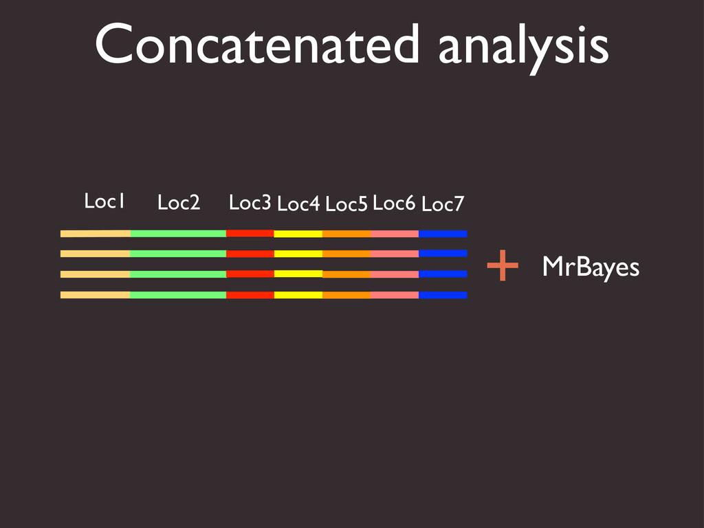 Concatenated analysis Loc1 Loc2 Loc3 Loc4 Loc5 ...