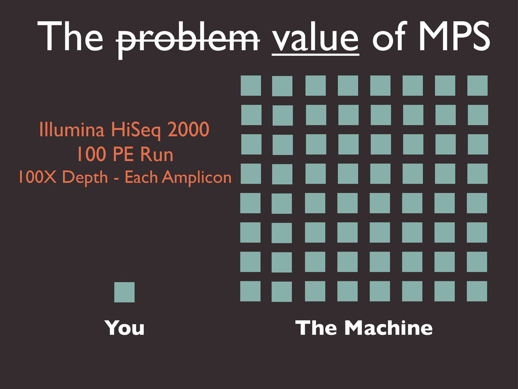 The problem value of MPS You The Machine Illumi...
