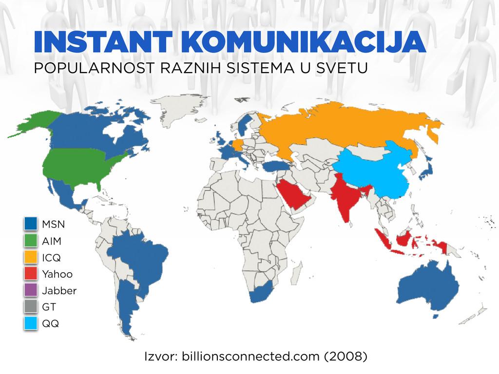 INSTANT KOMUNIKACIJA POPULARNOST RAZNIH SISTEMA...