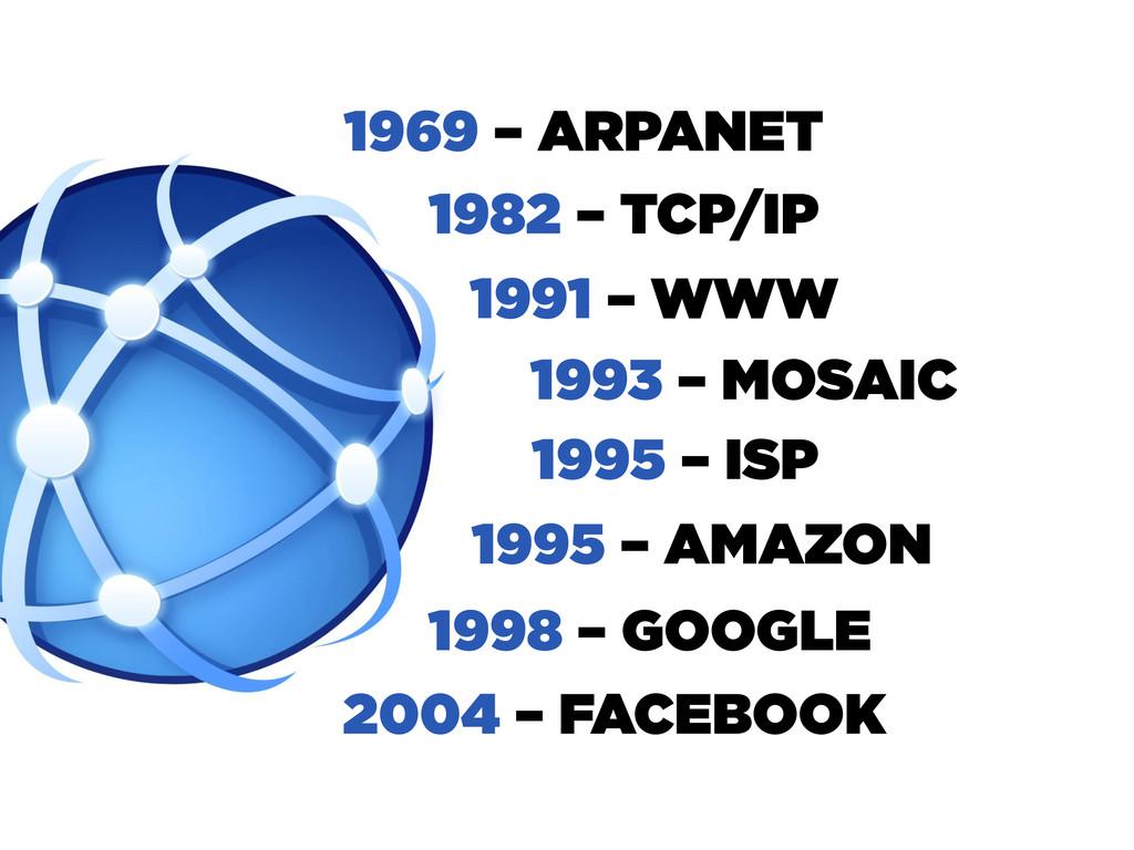 1969 – ARPANET 1982 – TCP/IP 1991 – WWW 1993 – ...