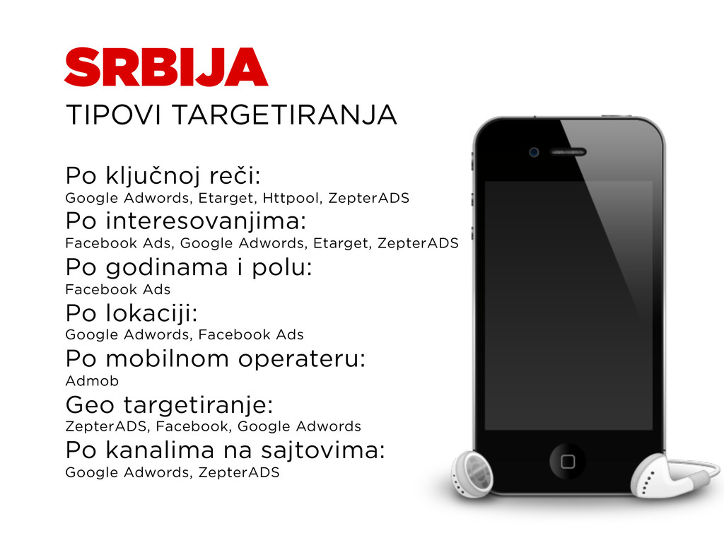 SRBIJA TIPOVI TARGETIRANJA Po ključnoj reči: Go...