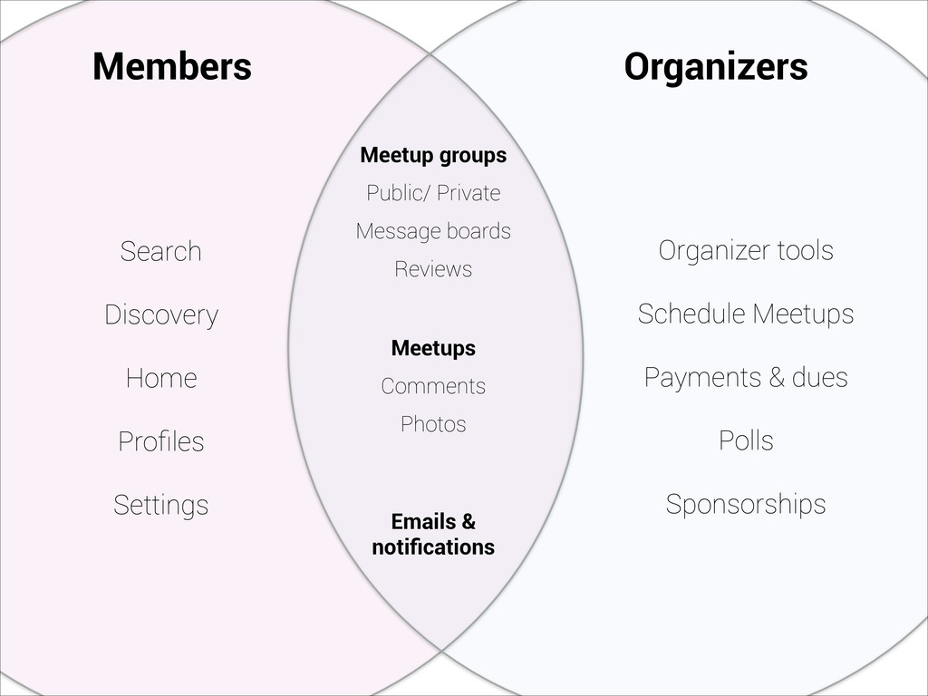 Members Organizers Search ! Discovery ! Home ! ...