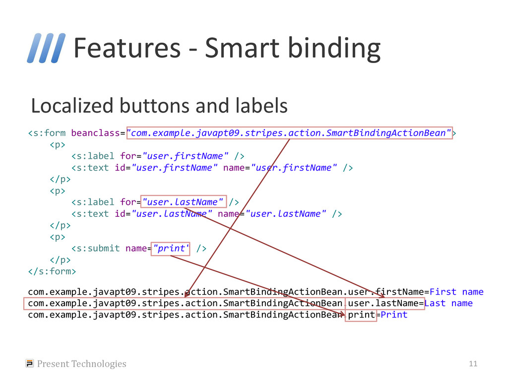 Features - Smart binding Localized buttons and ...