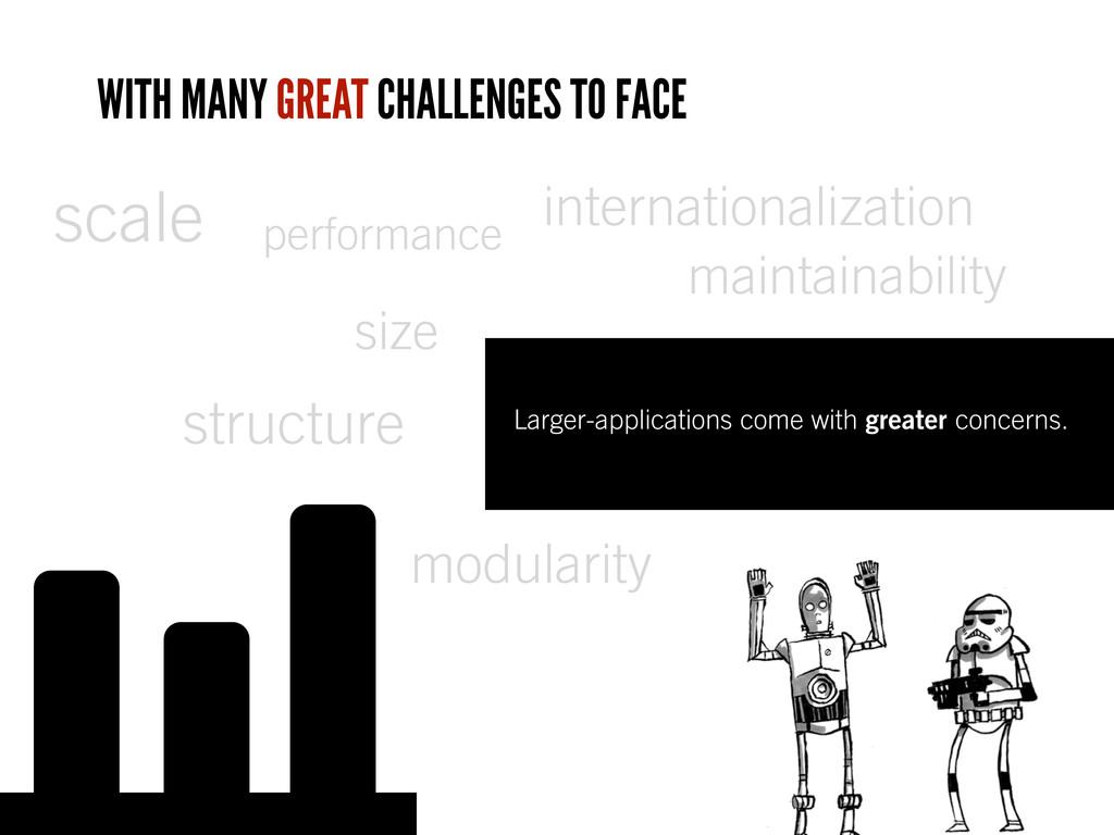 modularity maintainability performance internat...