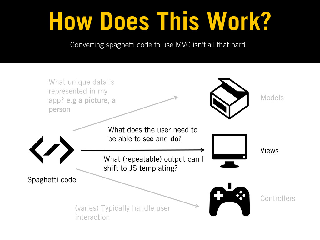 Converting spaghetti code to use MVC isn't all ...