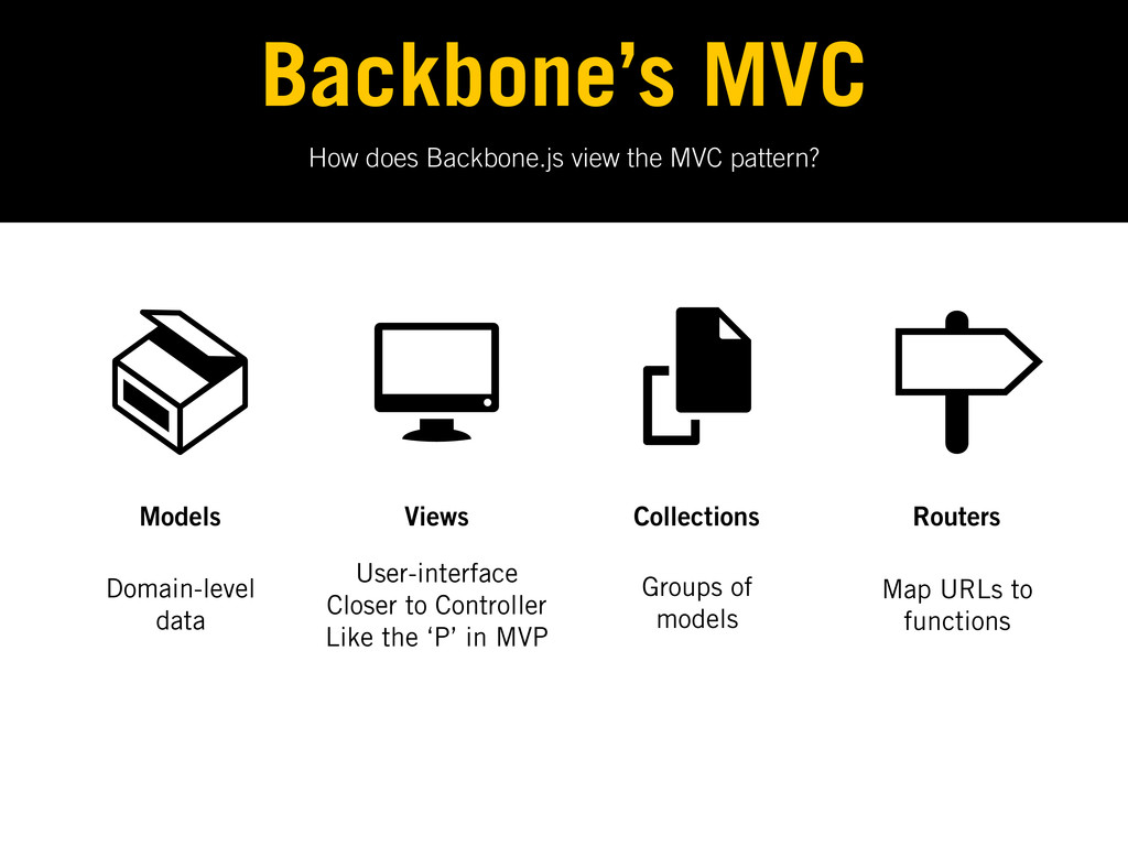 How does Backbone.js view the MVC pattern? Back...