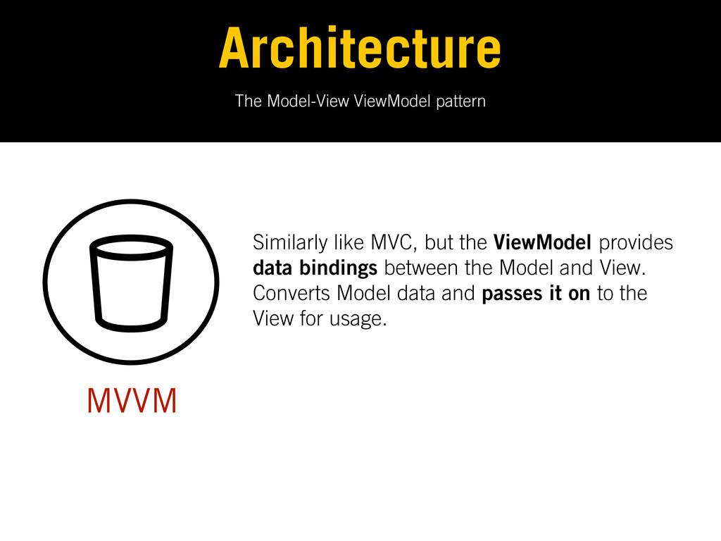 The Model-View ViewModel pattern Architecture M...