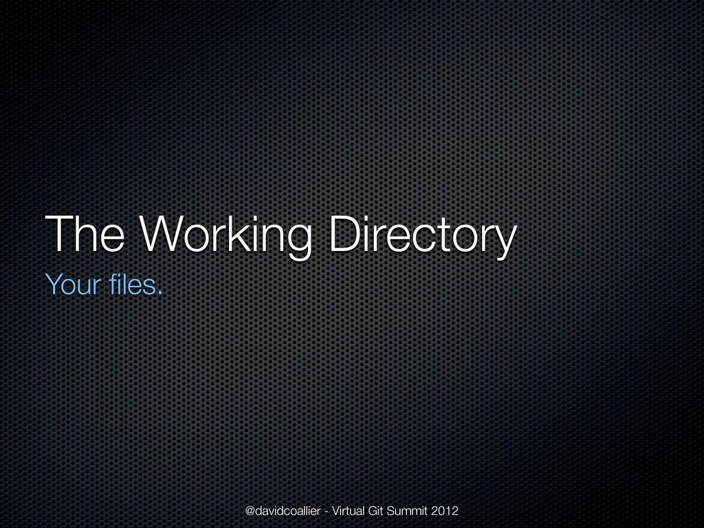 The Working Directory Your files. @davidcoallier...