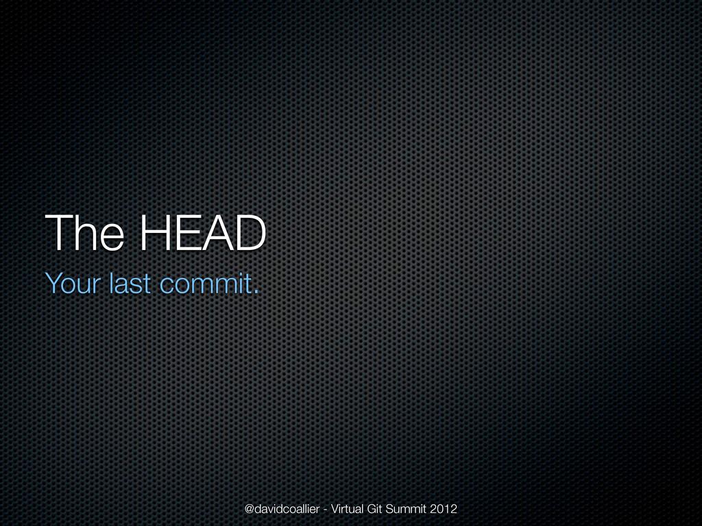 The HEAD Your last commit. @davidcoallier - Vir...