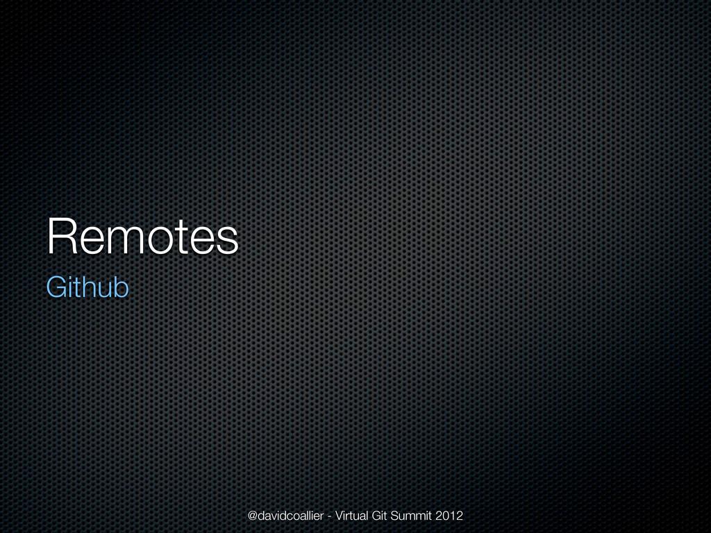 Remotes Github @davidcoallier - Virtual Git Sum...