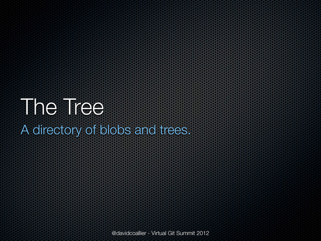 The Tree A directory of blobs and trees. @david...