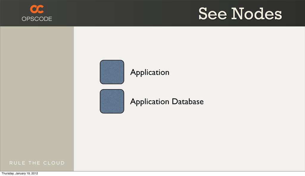 Application Application Database See Nodes Thur...